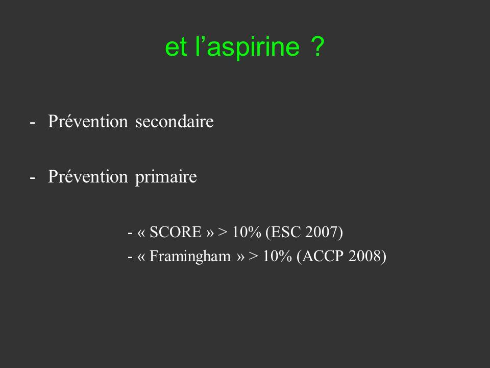 et laspirine ? -Prévention secondaire -Prévention primaire - « SCORE » > 10% (ESC 2007) - « Framingham » > 10% (ACCP 2008)