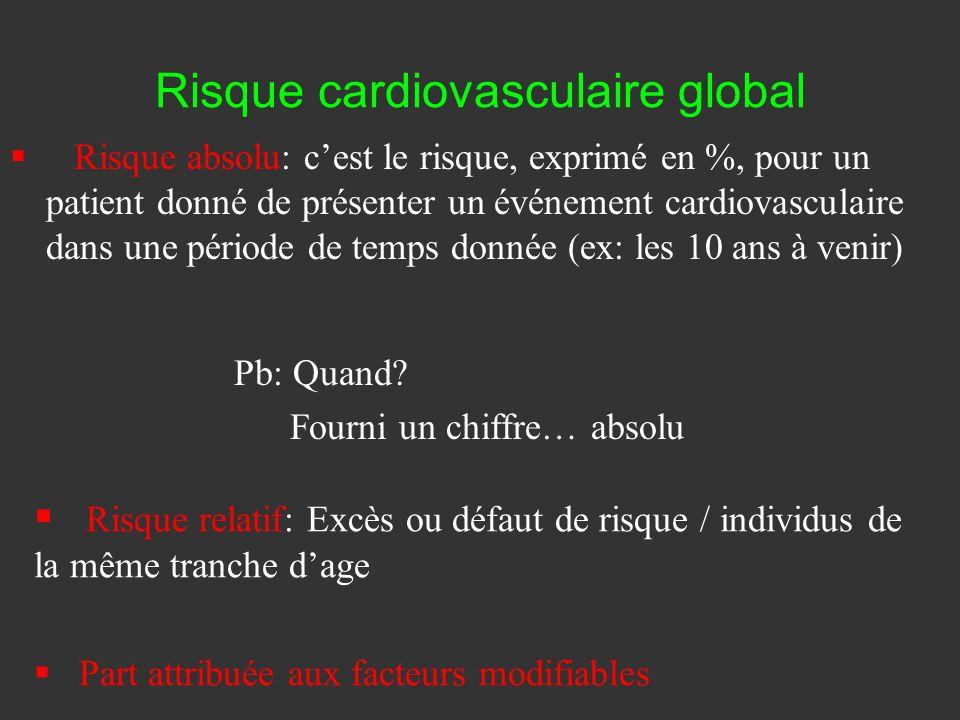 Risque cardiovasculaire global Risque absolu: cest le risque, exprimé en %, pour un patient donné de présenter un événement cardiovasculaire dans une