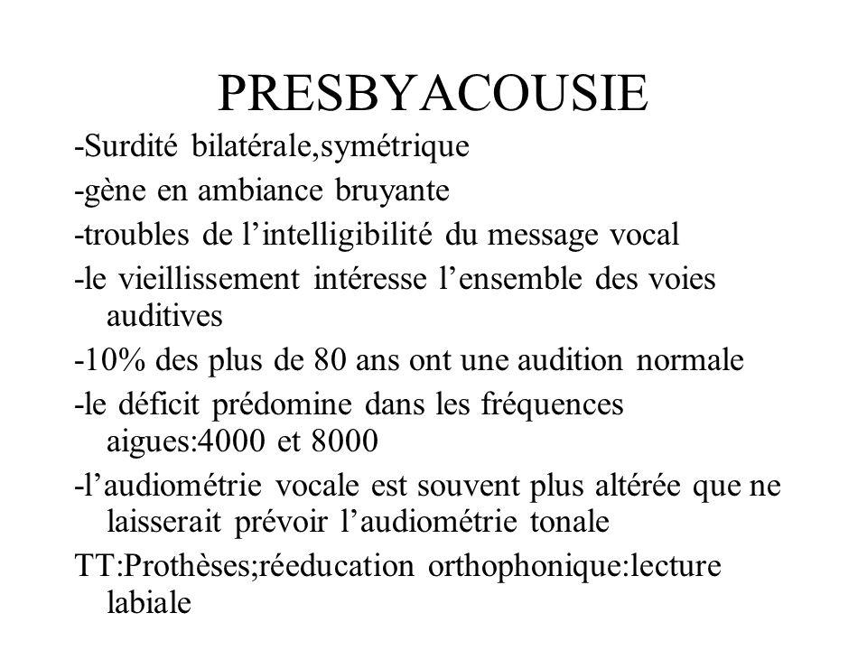PRESBYACOUSIE -Surdité bilatérale,symétrique -gène en ambiance bruyante -troubles de lintelligibilité du message vocal -le vieillissement intéresse le