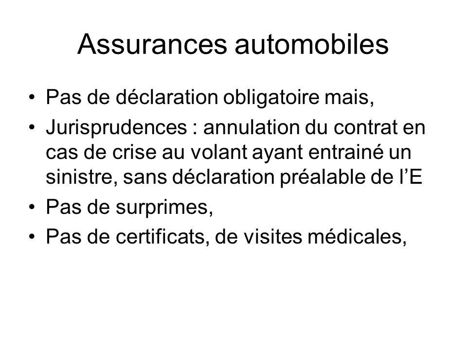 Assurances automobiles Pas de déclaration obligatoire mais, Jurisprudences : annulation du contrat en cas de crise au volant ayant entrainé un sinistr