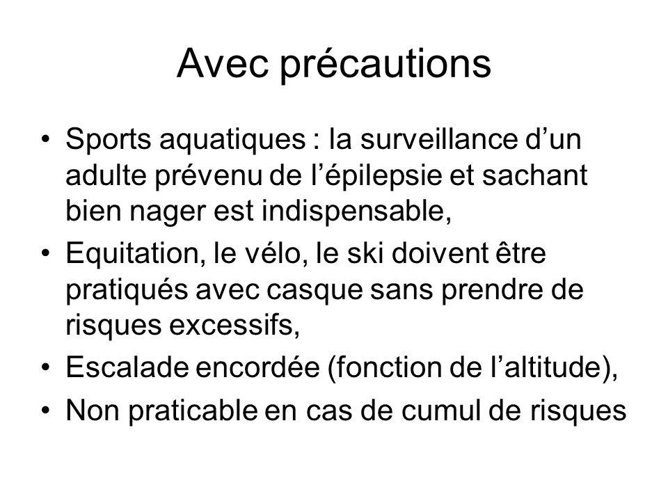 Avec précautions Sports aquatiques : la surveillance dun adulte prévenu de lépilepsie et sachant bien nager est indispensable, Equitation, le vélo, le