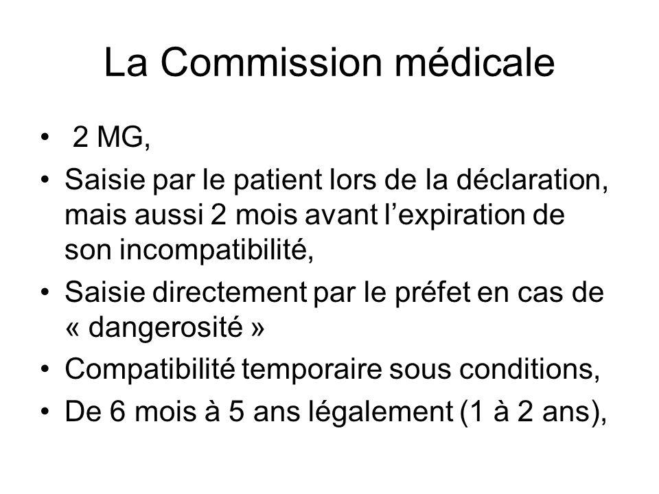 La Commission médicale 2 MG, Saisie par le patient lors de la déclaration, mais aussi 2 mois avant lexpiration de son incompatibilité, Saisie directem