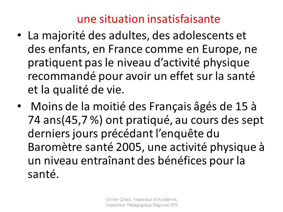 une situation insatisfaisante Seulement 11 % des filles et 25 % des garçons âgés de 11 ans pratiquent en France une activité conforme aux recommandations de santé publique.