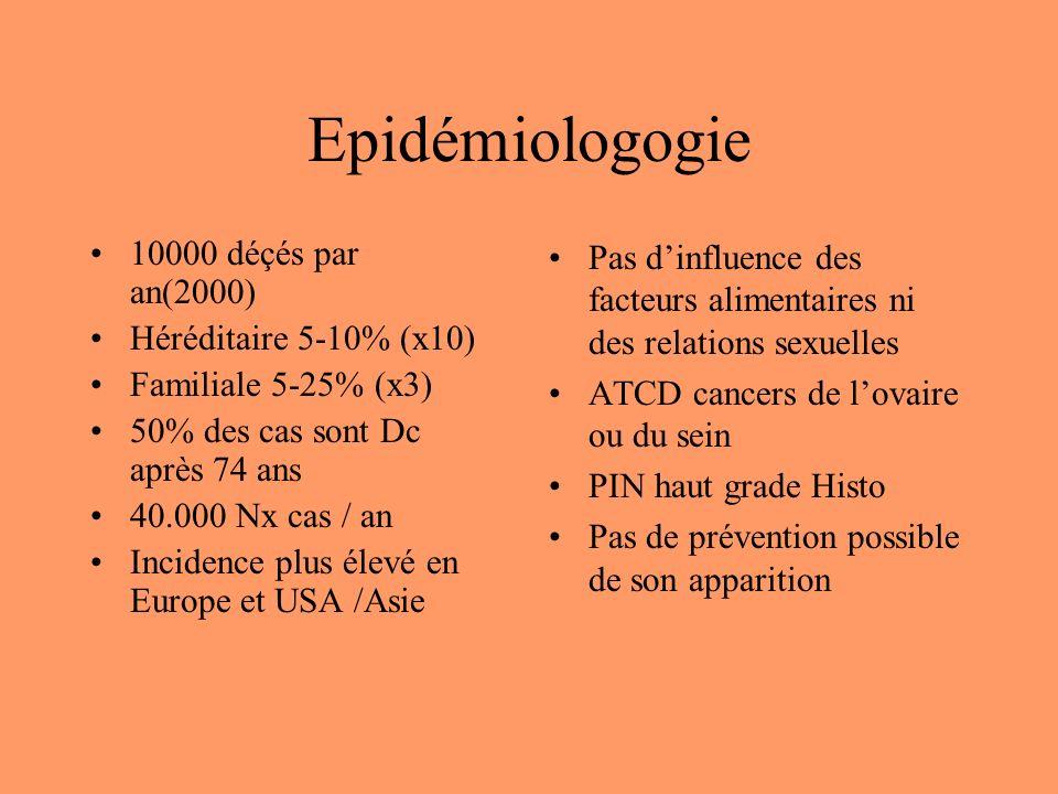Epidémiologogie 10000 déçés par an(2000) Héréditaire 5-10% (x10) Familiale 5-25% (x3) 50% des cas sont Dc après 74 ans 40.000 Nx cas / an Incidence plus élevé en Europe et USA /Asie Pas dinfluence des facteurs alimentaires ni des relations sexuelles ATCD cancers de lovaire ou du sein PIN haut grade Histo Pas de prévention possible de son apparition