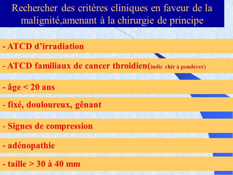 Rechercher des critères cliniques en faveur de la malignité,amenant à la chirurgie de principe - ATCD dirradiation - ATCD familiaux de cancer throidie