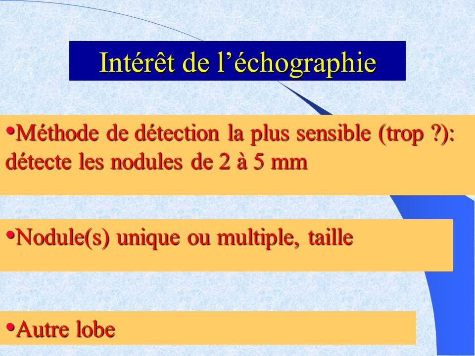 Intérêt de léchographie Méthode de détection la plus sensible (trop ?): détecte les nodules de 2 à 5 mm Méthode de détection la plus sensible (trop ?)