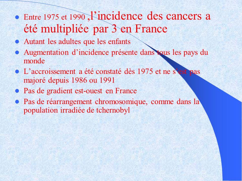 Entre 1975 et 1990,lincidence des cancers a été multipliée par 3 en France Autant les adultes que les enfants Augmentation dincidence présente dans to