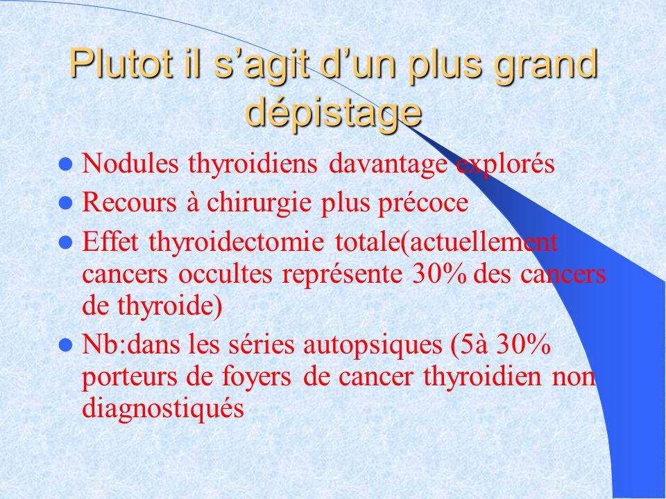 Plutot il sagit dun plus grand dépistage Nodules thyroidiens davantage explorés Recours à chirurgie plus précoce Effet thyroidectomie totale(actuellem
