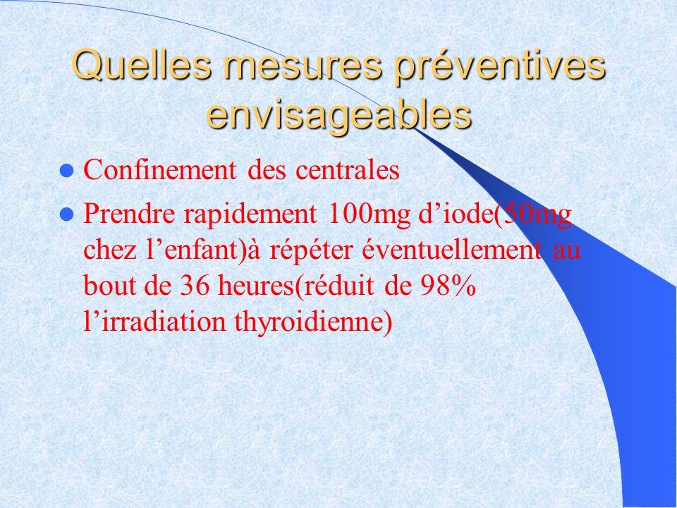 Quelles mesures préventives envisageables Confinement des centrales Prendre rapidement 100mg diode(50mg chez lenfant)à répéter éventuellement au bout