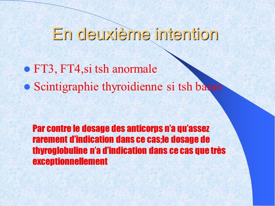 En deuxième intention FT3, FT4,si tsh anormale Scintigraphie thyroidienne si tsh basse Par contre le dosage des anticorps na quassez rarement dindicat