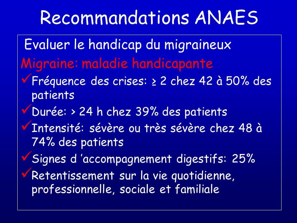 Recommandations ANAES Evaluer le handicap du migraineux Migraine: maladie handicapante Fréquence des crises: 2 chez 42 à 50% des patients Durée: > 24