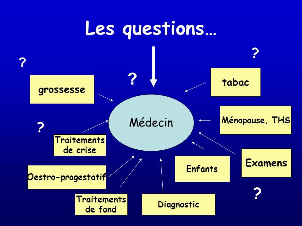 Les questions… ? Médecin Oestro-progestatif grossesse tabac Enfants Diagnostic Traitements de crise Ménopause, THS Examens ? ? ? ? Traitements de fond