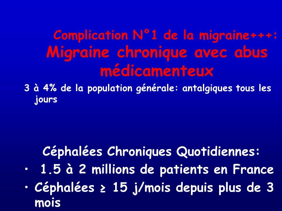 Complication N°1 de la migraine+++: Migraine chronique avec abus médicamenteux 3 à 4% de la population générale: antalgiques tous les jours Céphalées