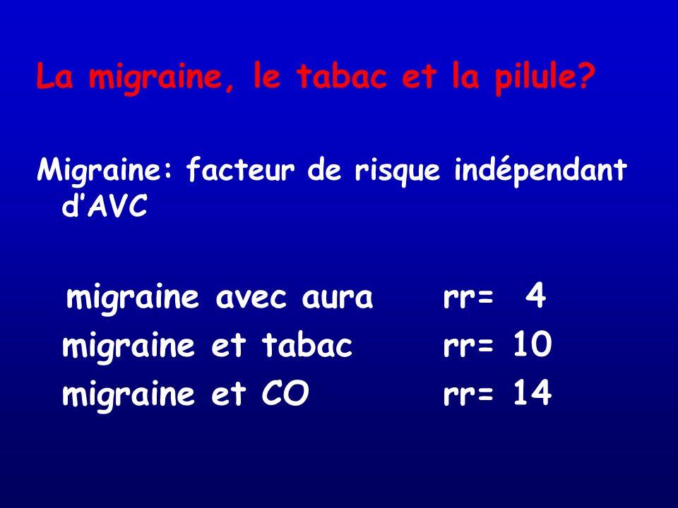 La migraine, le tabac et la pilule? Migraine: facteur de risque indépendant dAVC migraine avec aura rr= 4 migraine et tabac rr= 10 migraine et CO rr=
