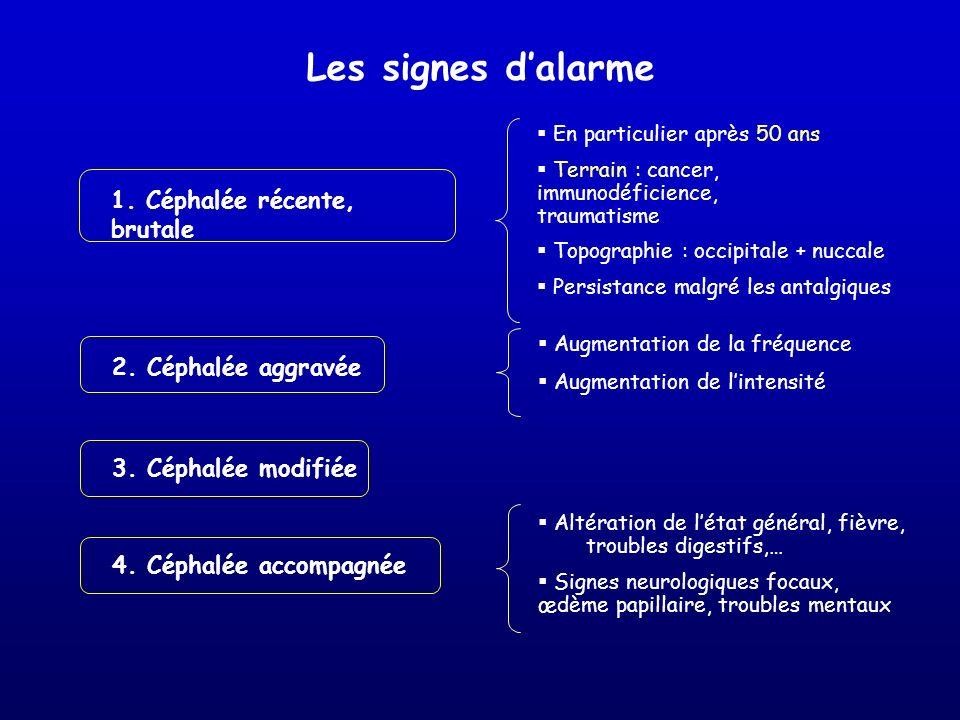 Les signes dalarme 1. Céphalée récente, brutale En particulier après 50 ans Terrain : cancer, immunodéficience, traumatisme Topographie : occipitale +
