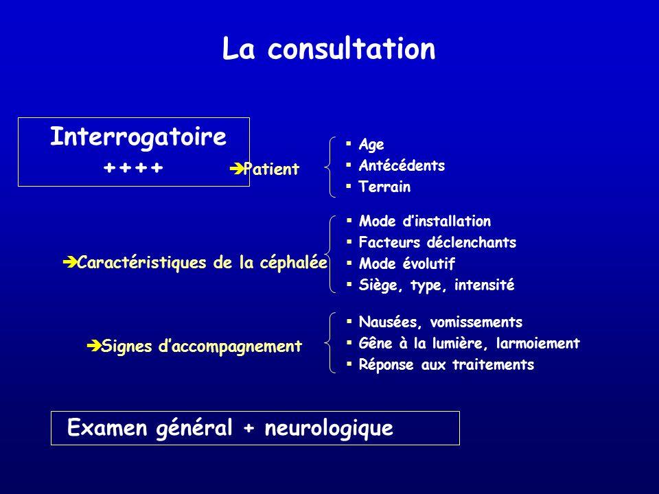 Interrogatoire ++++ Mode dinstallation Facteurs déclenchants Mode évolutif Siège, type, intensité Examen général + neurologique La consultation Caract