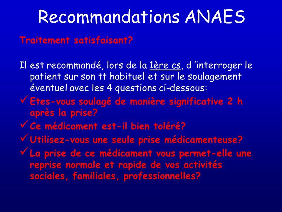 Recommandations ANAES Traitement satisfaisant? Il est recommandé, lors de la 1ère cs, d interroger le patient sur son tt habituel et sur le soulagemen