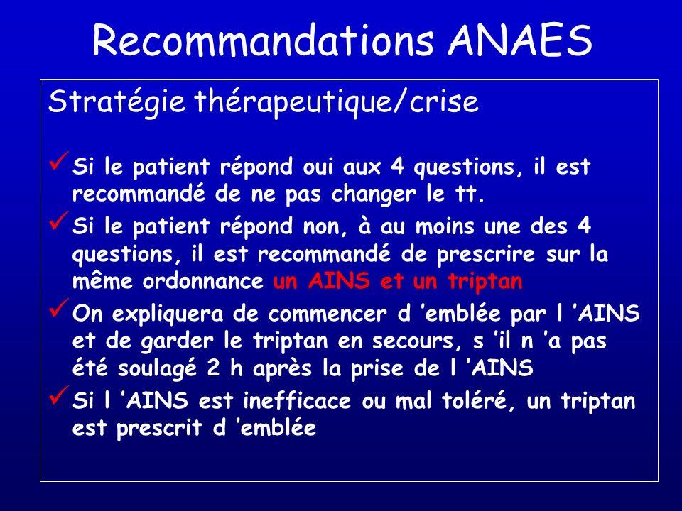 Recommandations ANAES Stratégie thérapeutique/crise Si le patient répond oui aux 4 questions, il est recommandé de ne pas changer le tt. Si le patient