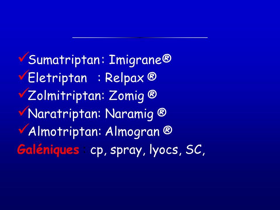 Sumatriptan: Imigrane® Eletriptan: Relpax ® Zolmitriptan: Zomig ® Naratriptan: Naramig ® Almotriptan: Almogran ® Galéniques : cp, spray, lyocs, SC,