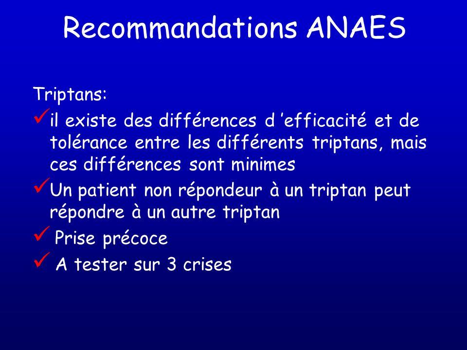 Recommandations ANAES Triptans: il existe des différences d efficacité et de tolérance entre les différents triptans, mais ces différences sont minime