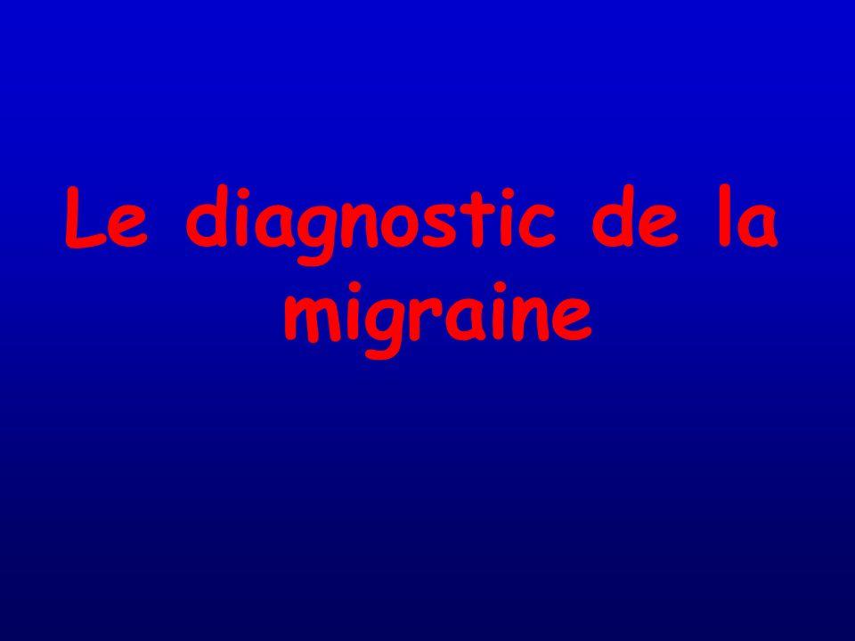 Le diagnostic de la migraine