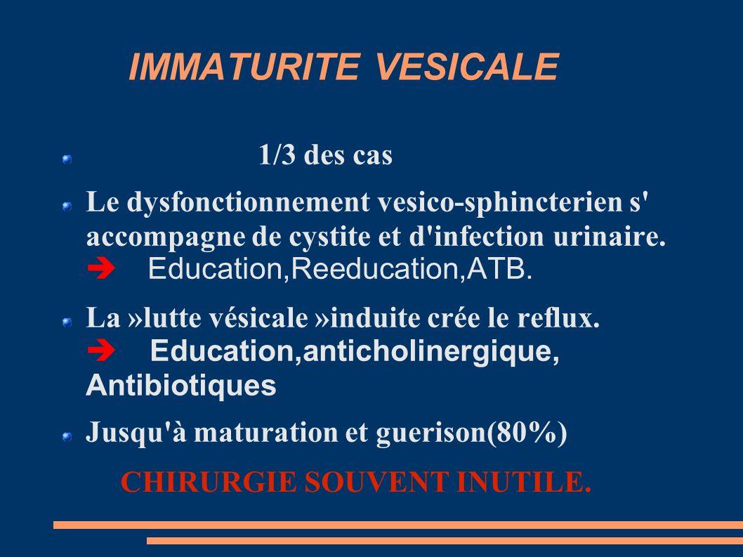 IMMATURITE VESICALE 1/3 des cas Le dysfonctionnement vesico-sphincterien s accompagne de cystite et d infection urinaire.