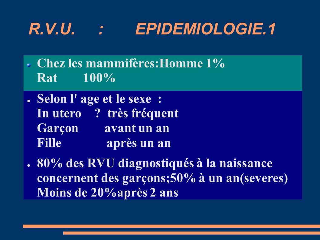 R.V.U.: EPIDEMIOLOGIE.1 Chez les mammifères:Homme 1% Rat 100% Selon l age et le sexe : In utero .