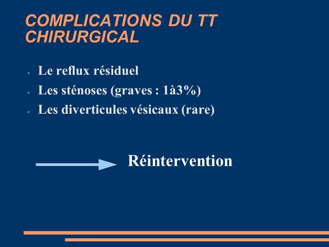 COMPLICATIONS DU TT CHIRURGICAL Le reflux résiduel Les sténoses (graves : 1à3%) Les diverticules vésicaux (rare) Réintervention
