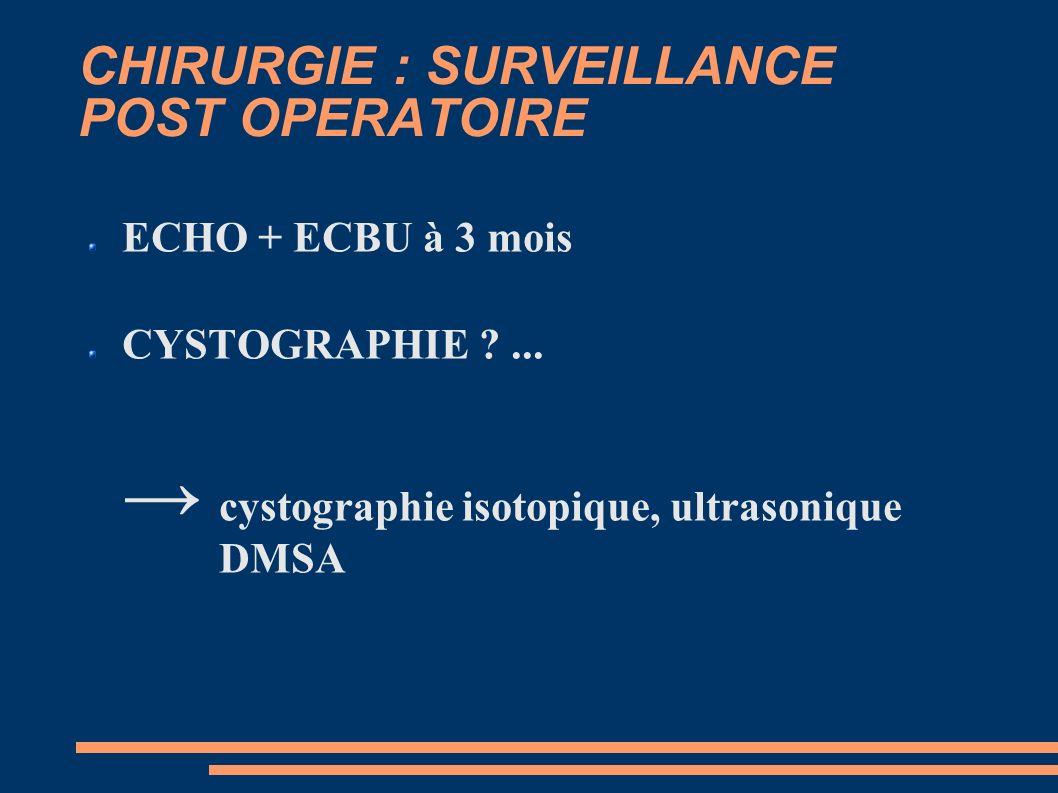 CHIRURGIE : SURVEILLANCE POST OPERATOIRE ECHO + ECBU à 3 mois CYSTOGRAPHIE ?...