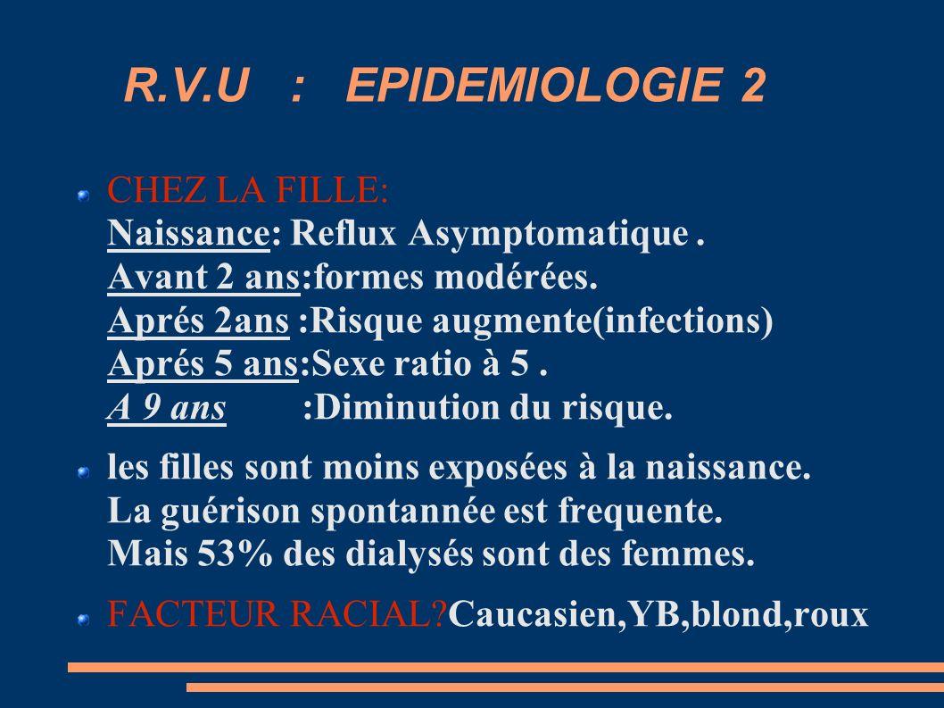 R.V.U : EPIDEMIOLOGIE 2 CHEZ LA FILLE: Naissance: Reflux Asymptomatique.