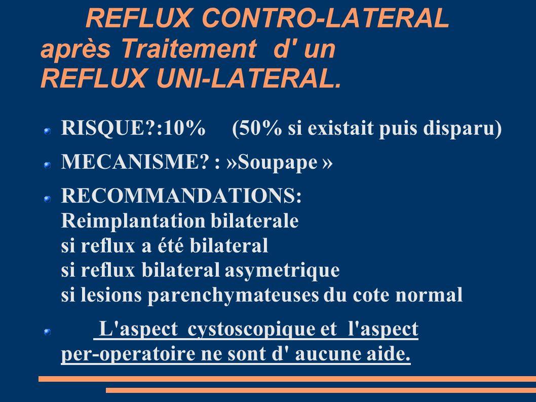 REFLUX CONTRO-LATERAL après Traitement d un REFLUX UNI-LATERAL.