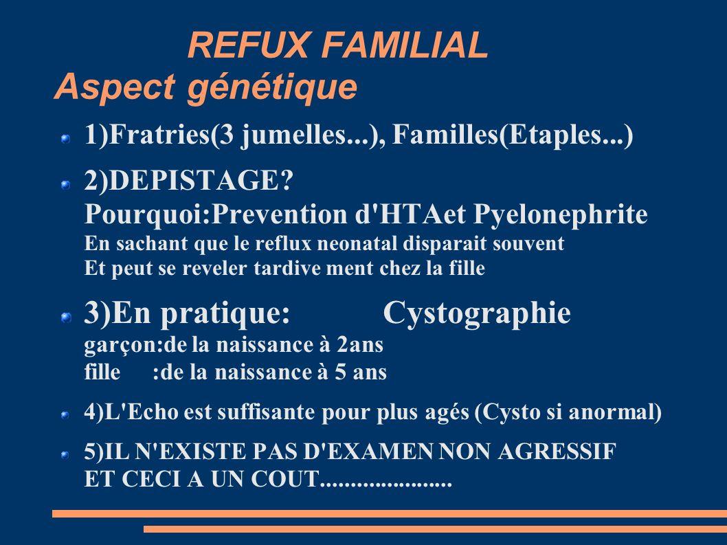 REFUX FAMILIAL Aspect génétique 1)Fratries(3 jumelles...), Familles(Etaples...) 2)DEPISTAGE.