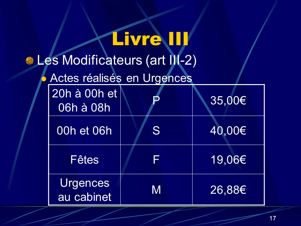 18 Livre III Les honoraires dune consultation ne se cumulent pas avec un acte technique Dérogation : art III-3 ECG DEQP003 [F, P, S, U]
