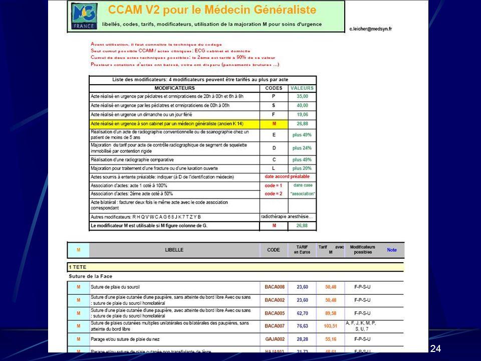 25 CCAM et CSMF http://www.csmf.org/