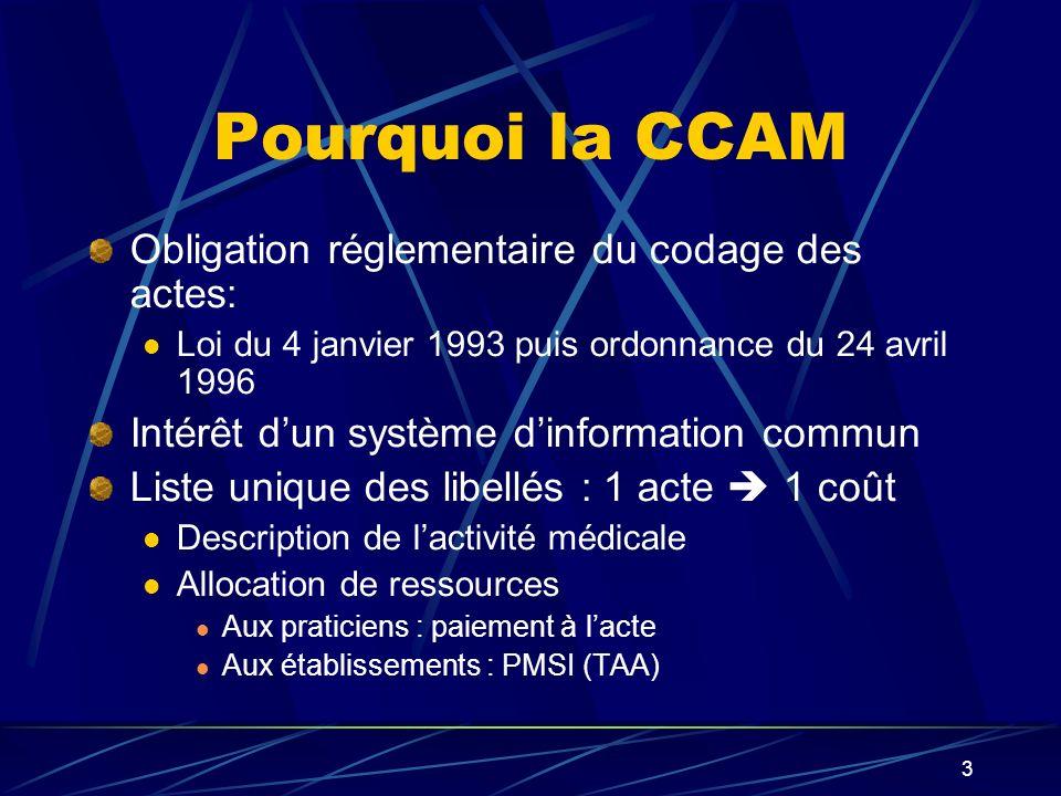 4 CCAM, pour qui ? Tous les médecins : En cabinet En établissement En secteur public ou privé