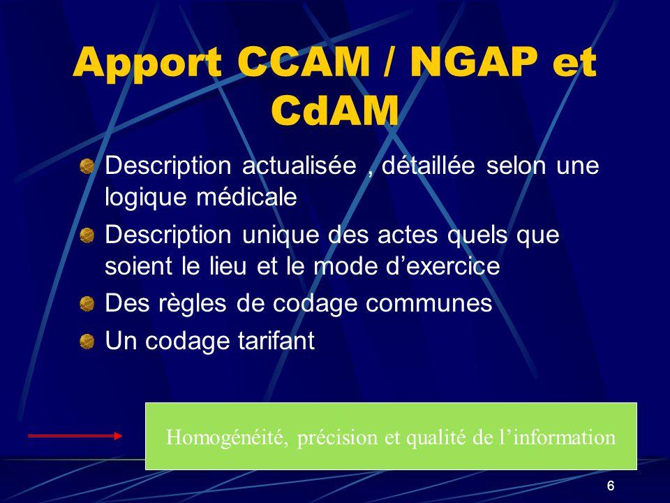 7 CCAM ou NGAP .