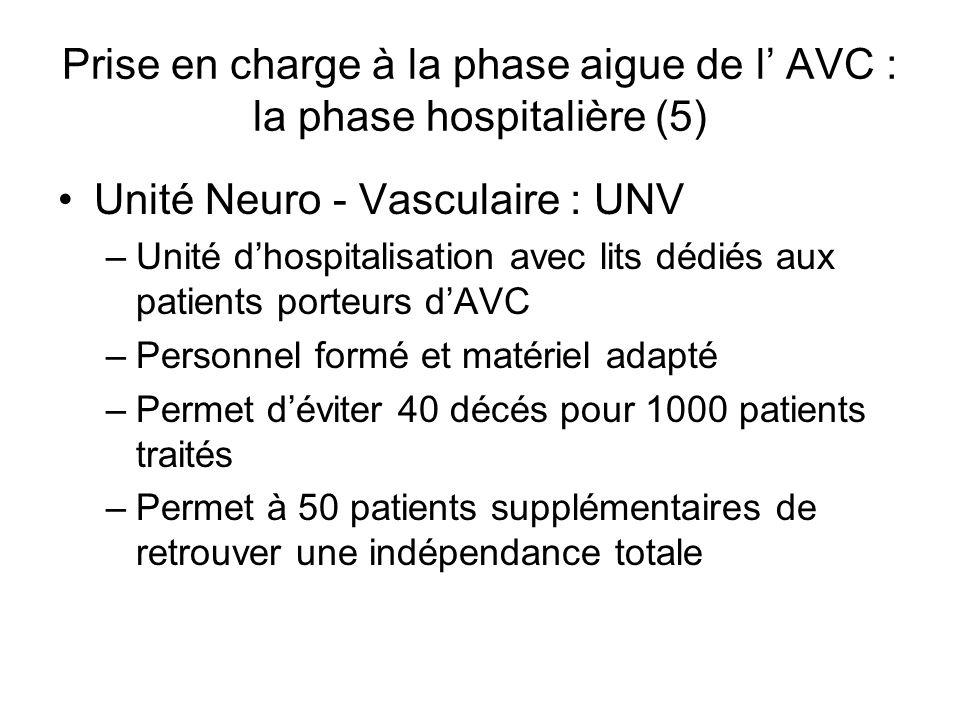 Prise en charge à la phase aigue de l AVC : la phase hospitalière (5) Unité Neuro - Vasculaire : UNV –Unité dhospitalisation avec lits dédiés aux pati