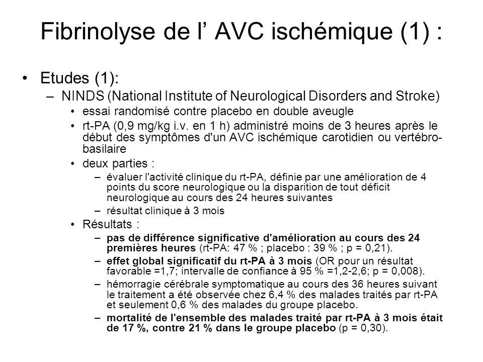 Fibrinolyse de l AVC ischémique (1) : Etudes (1): –NINDS (National Institute of Neurological Disorders and Stroke) essai randomisé contre placebo en d