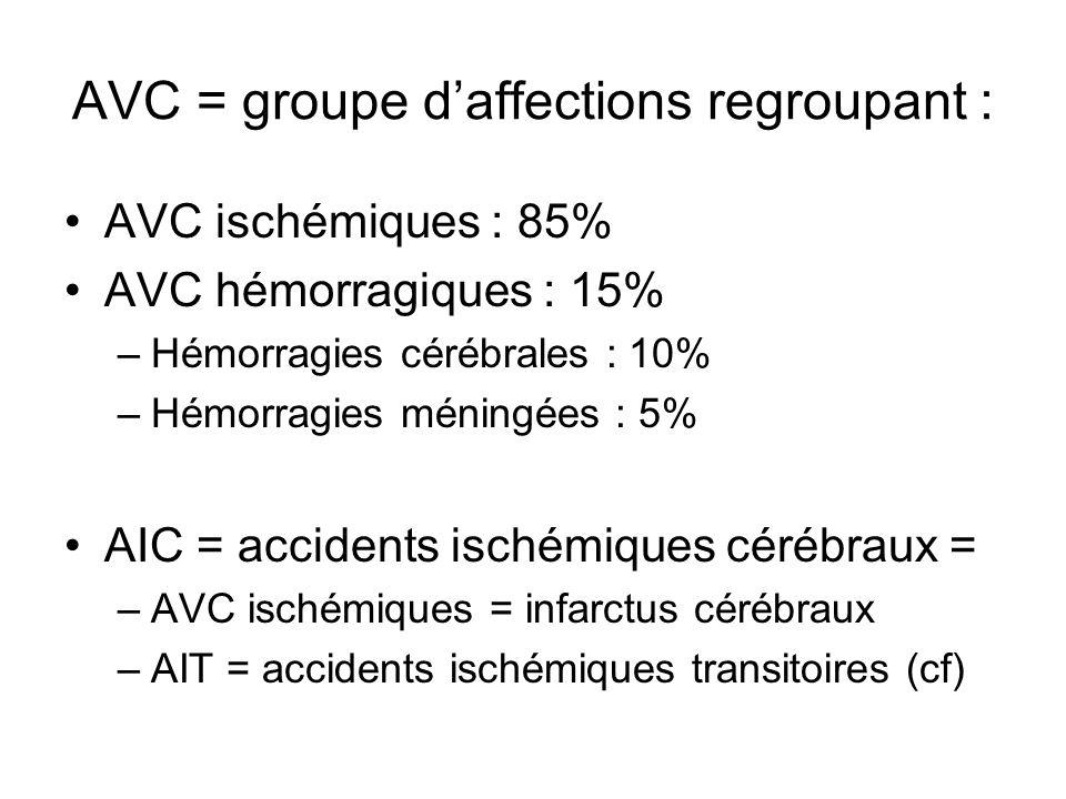 AVC = groupe daffections regroupant : AVC ischémiques : 85% AVC hémorragiques : 15% –Hémorragies cérébrales : 10% –Hémorragies méningées : 5% AIC = ac
