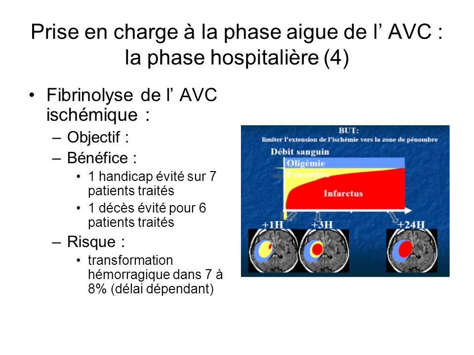 Prise en charge à la phase aigue de l AVC : la phase hospitalière (4) Fibrinolyse de l AVC ischémique : –Objectif : –Bénéfice : 1 handicap évité sur 7