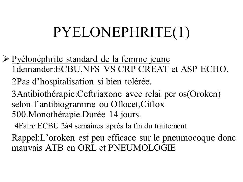 PYELONEPHRITE(1) Pyélonéphrite standard de la femme jeune 1demander:ECBU,NFS VS CRP CREAT et ASP ECHO. 2Pas dhospitalisation si bien tolérée. 3Antibio