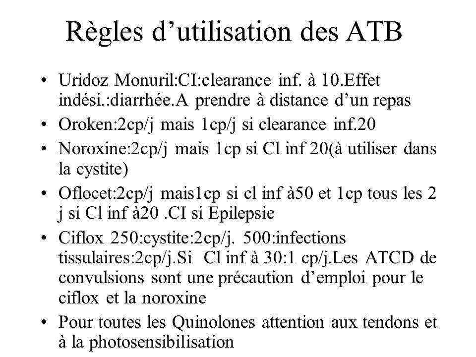 Règles dutilisation des ATB Uridoz Monuril:CI:clearance inf. à 10.Effet indési.:diarrhée.A prendre à distance dun repas Oroken:2cp/j mais 1cp/j si cle