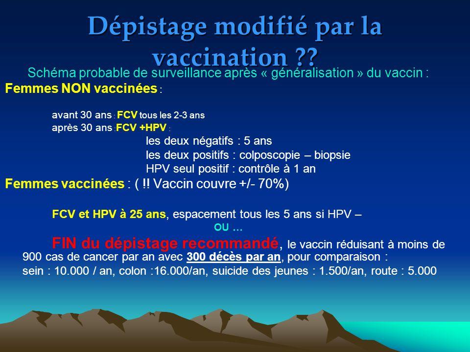 Dépistage modifié par la vaccination ?? Schéma probable de surveillance après « généralisation » du vaccin : Femmes NON vaccinées : avant 30 ans : FCV