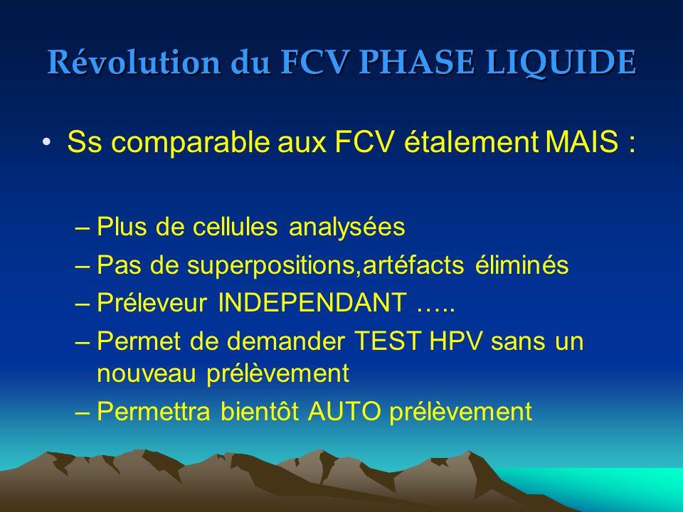 Révolution du FCV PHASE LIQUIDE Ss comparable aux FCV étalement MAIS : –Plus de cellules analysées –Pas de superpositions,artéfacts éliminés –Préleveur INDEPENDANT …..