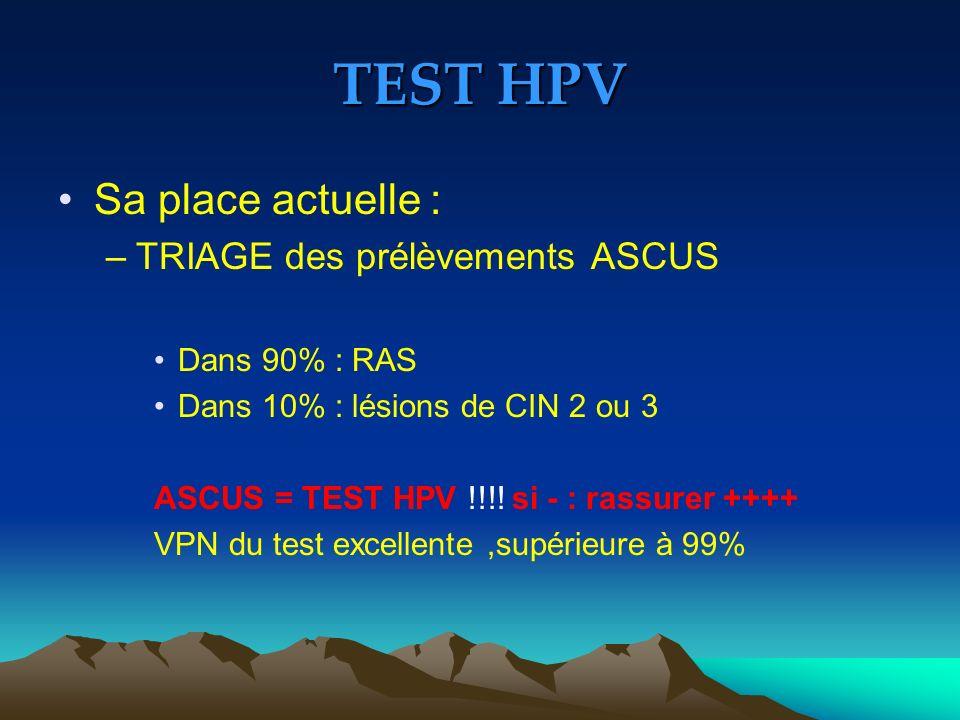 TEST HPV Sa place actuelle : –TRIAGE des prélèvements ASCUS Dans 90% : RAS Dans 10% : lésions de CIN 2 ou 3 ASCUS = TEST HPV !!!! si - : rassurer ++++