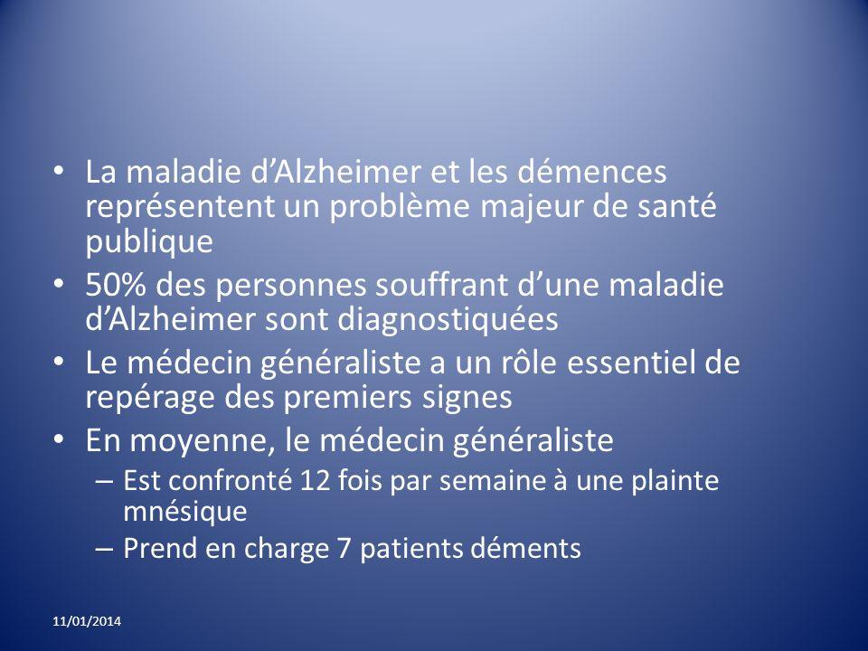 La maladie dAlzheimer et les démences représentent un problème majeur de santé publique 50% des personnes souffrant dune maladie dAlzheimer sont diagn