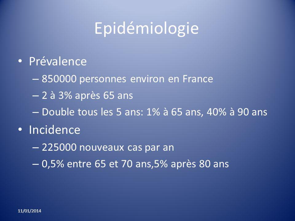 Epidémiologie Prévalence – 850000 personnes environ en France – 2 à 3% après 65 ans – Double tous les 5 ans: 1% à 65 ans, 40% à 90 ans Incidence – 225
