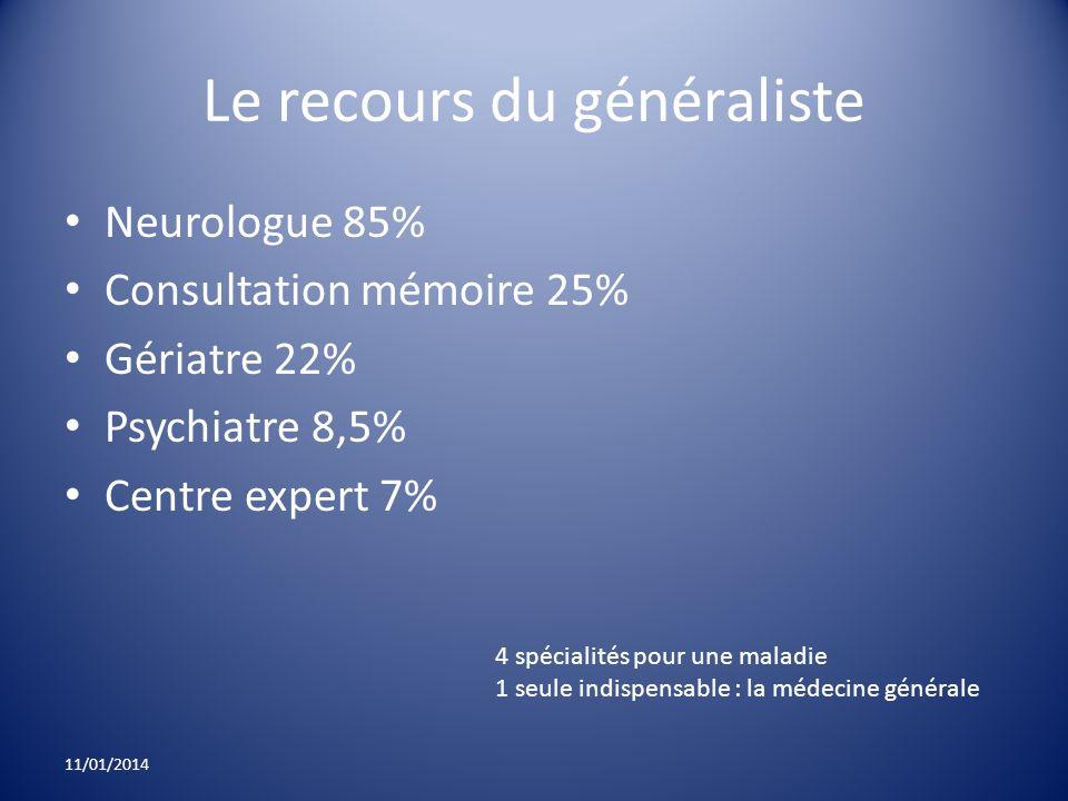 Le recours du généraliste Neurologue 85% Consultation mémoire 25% Gériatre 22% Psychiatre 8,5% Centre expert 7% 4 spécialités pour une maladie 1 seule