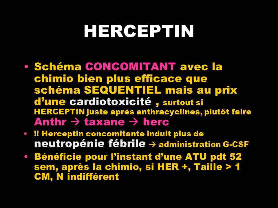 HERCEPTIN Schéma CONCOMITANT avec la chimio bien plus efficace que schéma SEQUENTIEL mais au prix dune cardiotoxicité, surtout si HERCEPTIN juste après anthracyclines, plutôt faire Anthr taxane herc !.