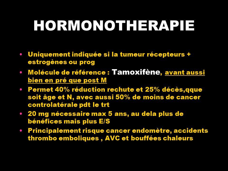 HORMONOTHERAPIE Uniquement indiquée si la tumeur récepteurs + estrogènes ou prog Molécule de référence : Tamoxifène, avant aussi bien en pré que post M Permet 40% réduction rechute et 25% décès,qque soit âge et N, avec aussi 50% de moins de cancer controlatérale pdt le trt 20 mg nécessaire max 5 ans, au dela plus de bénéfices mais plus E/S Principalement risque cancer endomètre, accidents thrombo emboliques, AVC et bouffées chaleurs